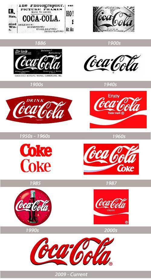 branding, logo, logotype, coca cola, rh technology3