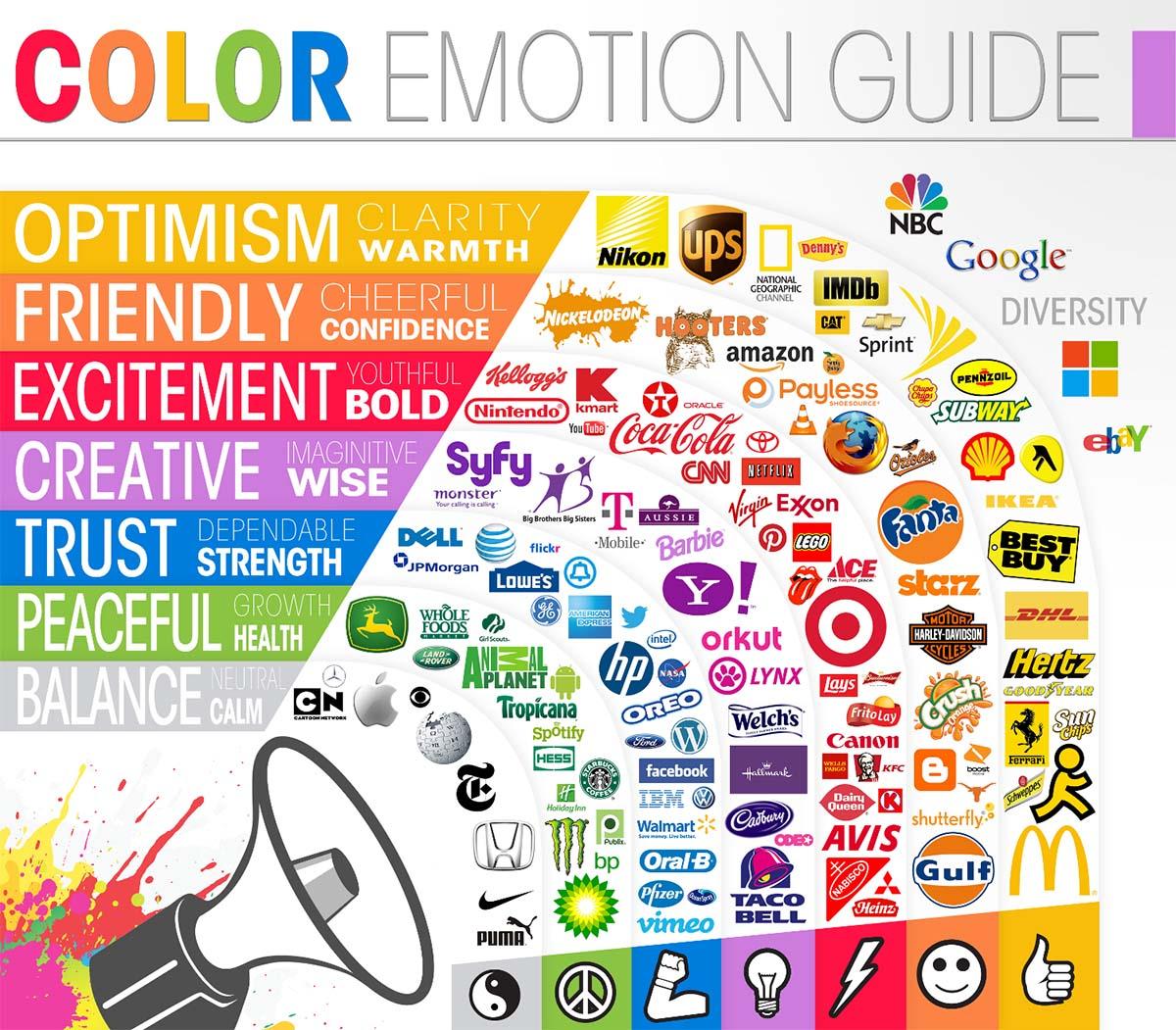 color emotion guide, logo, logotype, branding, marketing, rh technology